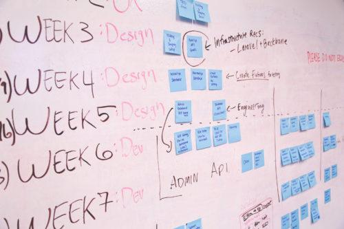 agile teams, team development by Metakomm, Metakomm.de